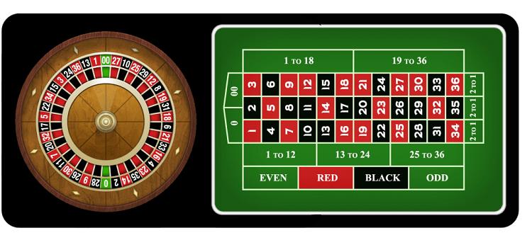 Amerikaanse Roulette tafel