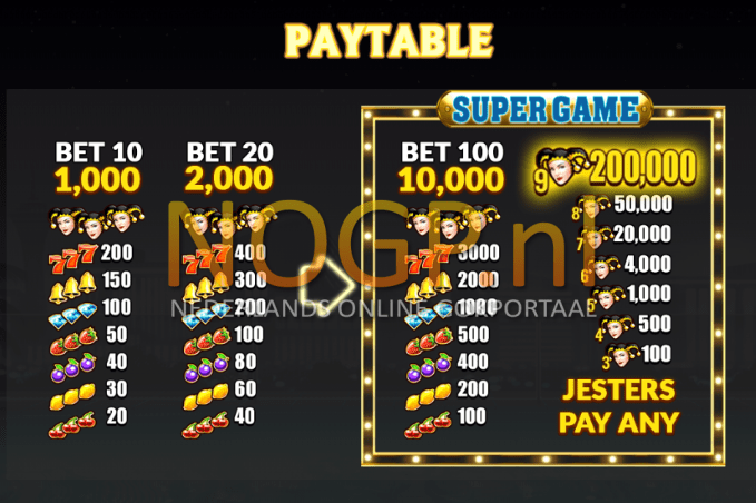 Jackpot Jester 200.000 paytable
